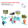 New Mini GF-07 Mini GPS Sos Tracker Locator Tracking Device with Voice Recorder